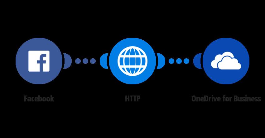 Uložení nové fotografie z Facebooku na OneDrive for Business