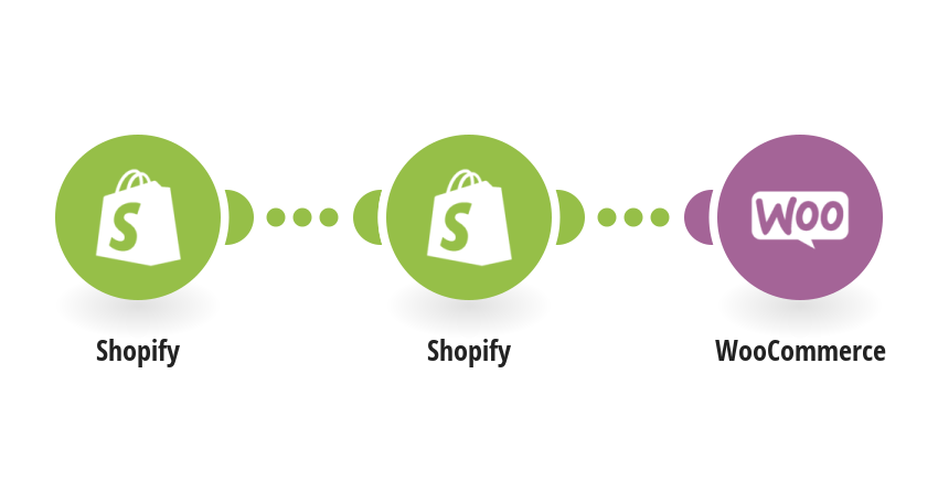 Add new Shopify products to WooCommerce as products
