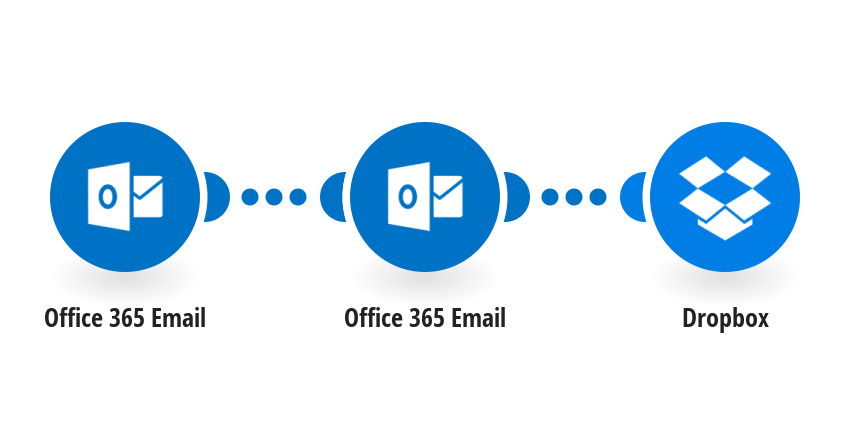 Save Office 365 email attachments to Dropbox