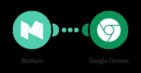Send push notifications via Google Chrome for new Medium publications