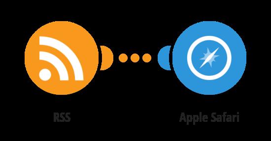 Zaslání notifikace přes Apple Safari o novém článku na sledovaném RSS kanálu