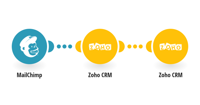 Delete a Zoho CRM contact whose email address is identical with the address of a new MailChimp subscriber