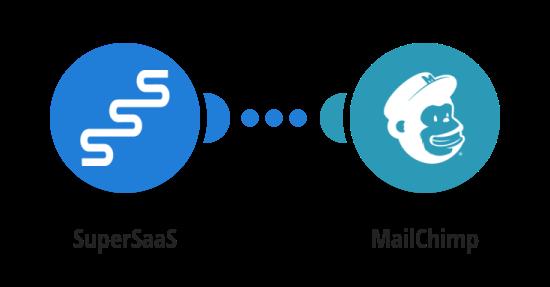 Přihlášení uživatele v SuperSaas jako nového odběratele do MailChimpu