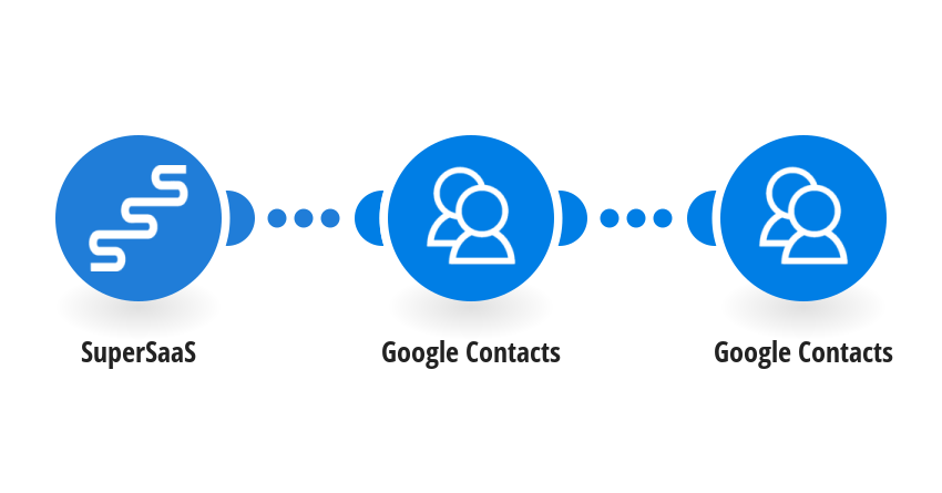 Update a Google Contact when a user is changed on SuperSaaS