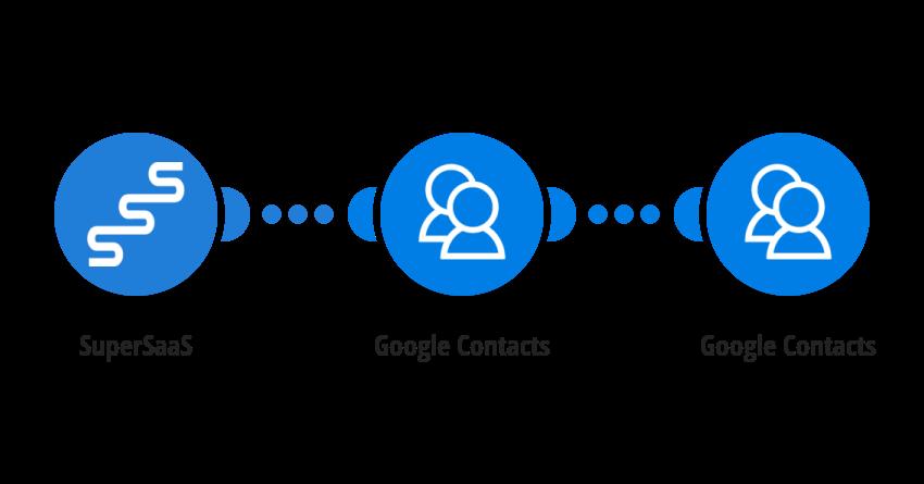 Aktualizace Google kontaktu na základě změny uživatele v SuperSaas