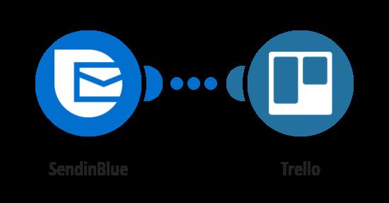 Vytvoření karty v Trellu, jakmile se ve vybraném listu v SendinBlue objeví více než 100 kontaktů