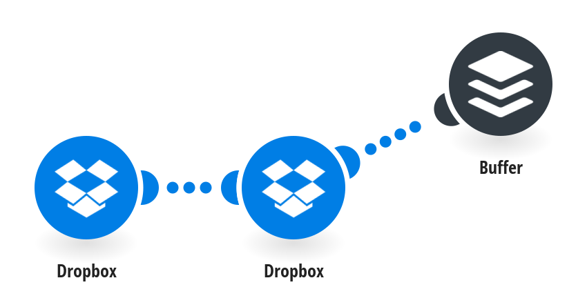 Buffer new Dropbox files
