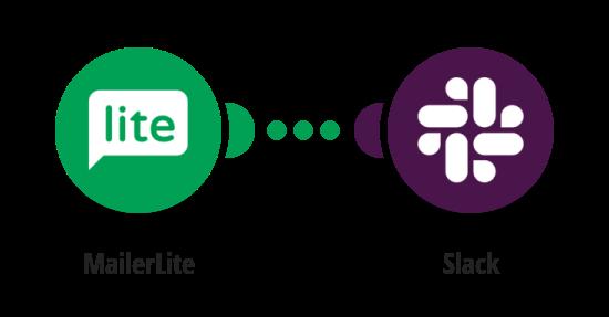 Zaslání zprávy na Slack o nové kampani v Mailer Lite
