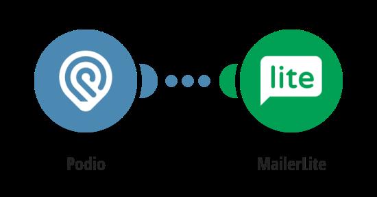 Vytvoření skupiny v Mailer Lite z nové aplikace v Podiu