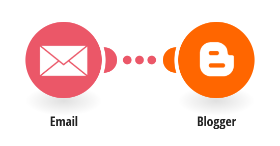 Create Blogger posts from new email messages