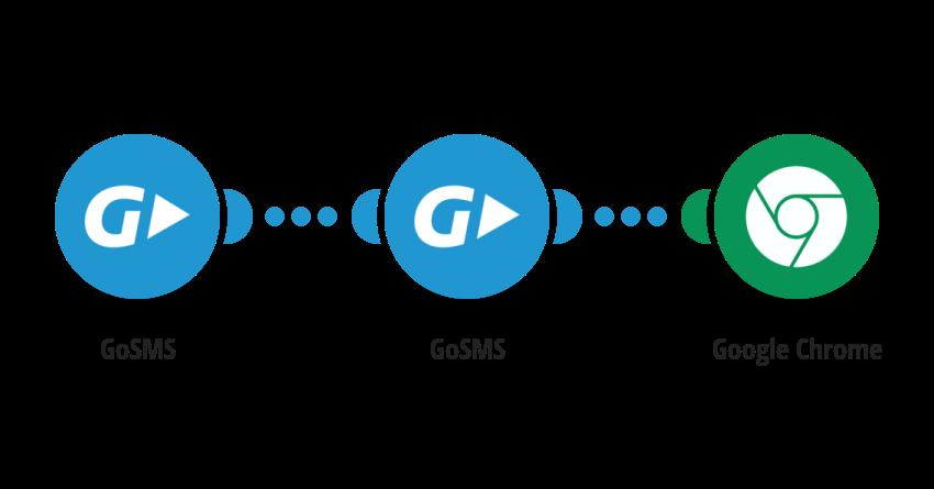 Zaslání notifikace přes Google Chrome o doručené zprávě přes GoSMS
