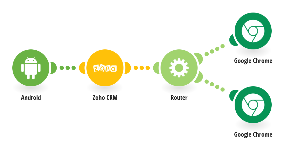 See caller details retrieved from Zoho CRM before you answer a call