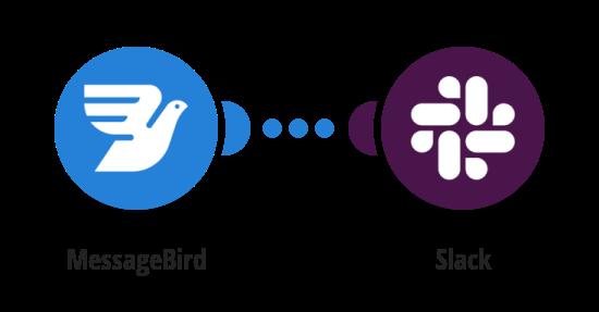 Zaslání zprávy na Slack o nové SMS zprávě v MessageBird