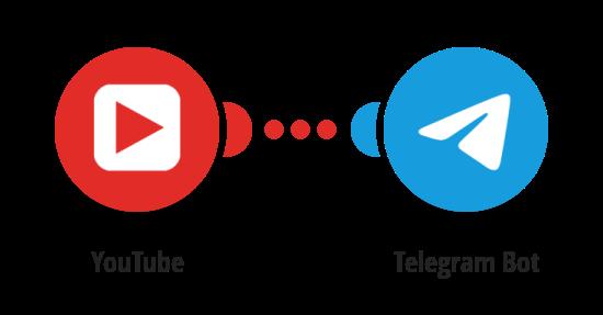 Zaslání zprávy do Telegramu o novém videu na sledovaném YouTube kanále