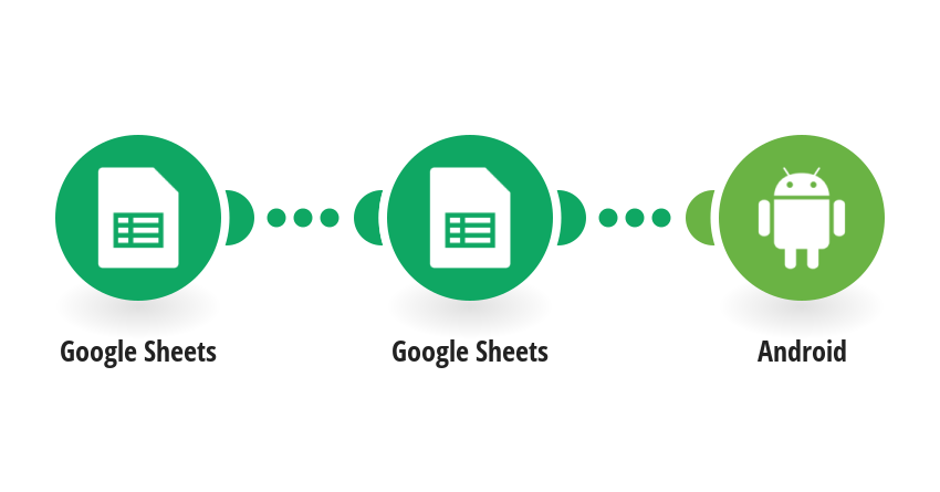 Send a group SMS message to contacts in your Google Sheets spreadsheet