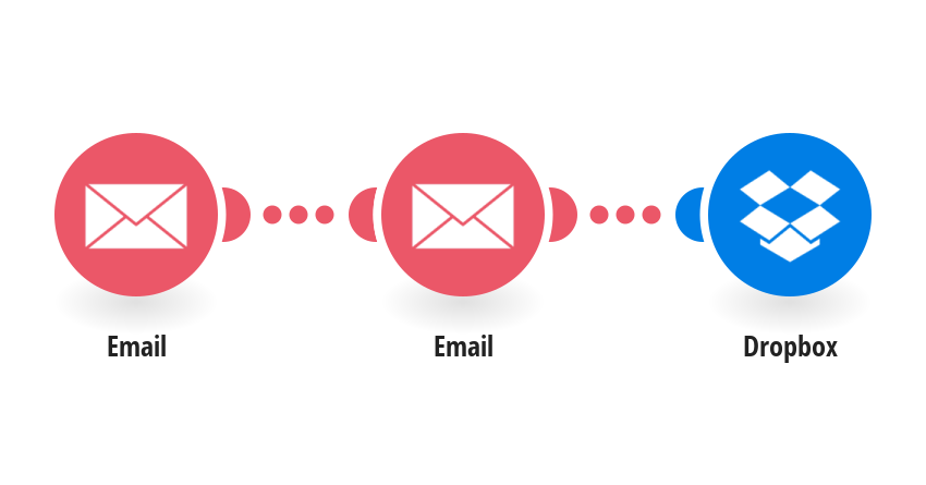 Save email attachments to Dropbox and mark emails as Seen.