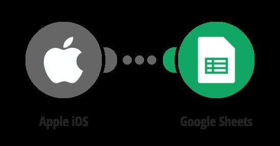 Zálohování kontaktů z vybraného Apple iOS zařízení do Google tabulky