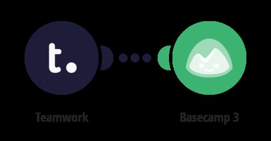Vytvoření todolistu v Basecampu 3 z nového seznamu úkolu v Teamworku
