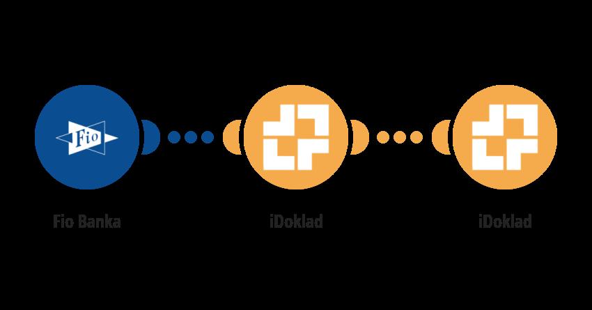 Nová platba ve Fio bance: uhraď fakturu v iDokladu se stejným variabilním symbolem