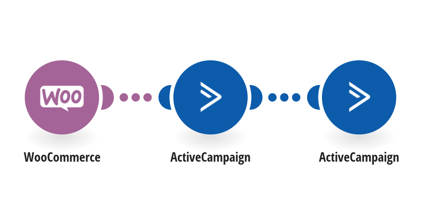Add new WooCommerce customers to ActiveCampaign as contacts