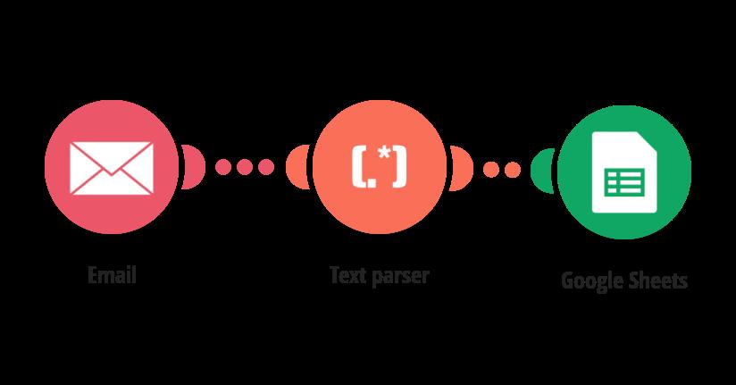 Rozparsování emailu pomocí RegExp a uložení získaných dat do Google tabulky