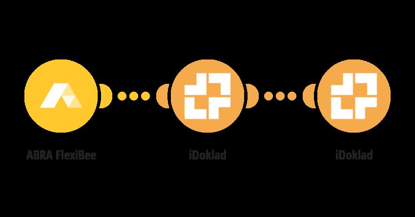 Vytvoření kontaktu v iDokladu z nové firmy v ABRA FlexiBee