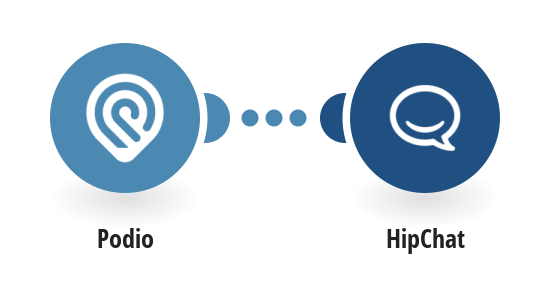 Send Hipchat messages for new Podio comments