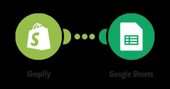 Shopify Integrations | Integromat