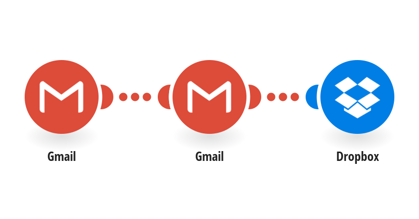 Save new Gmail attachments to Dropbox