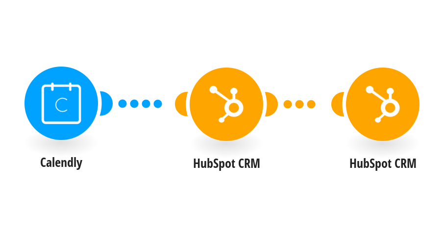 Create HubSpot CRM contacts from new Calendly events