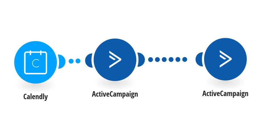 Add new Calendly invitees to ActiveCampaing as contacts