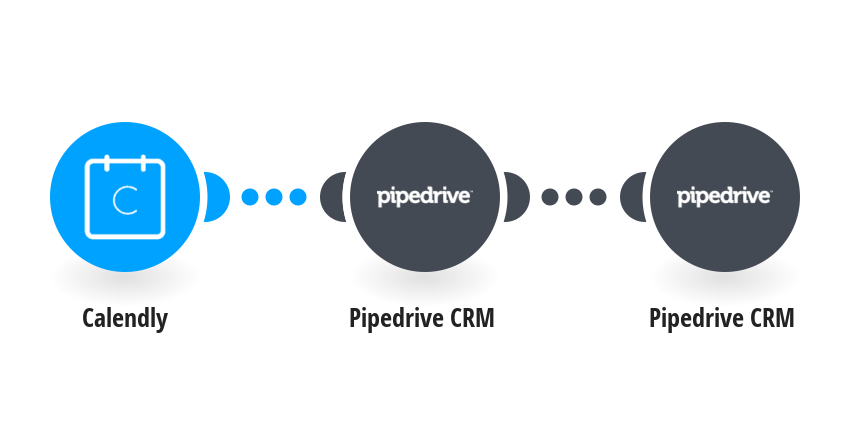 Add new Calendly attendees to Pipedrive as people