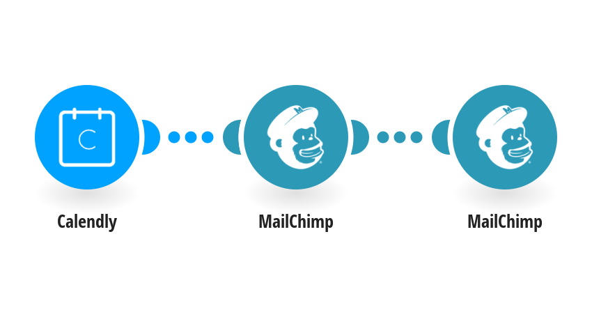 Add new Calendly invitees to MailChimp as subscribers
