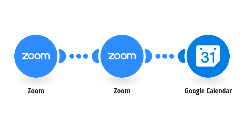 Add all your Zoom meetings to a Google Calendar as events