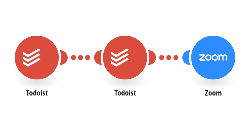 Create Zoom meetings from new Todoist tasks