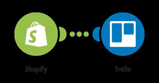 Nová karta v Trellu z nového produktu v Shopify