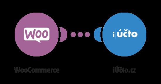 Vytvoření zákazníka v iÚčtu z nového zákazníka ve WooCommerce