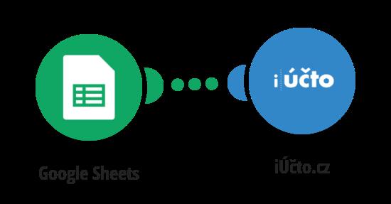 Vytvoření nového zákazníka v iÚčtu z Google tabulky