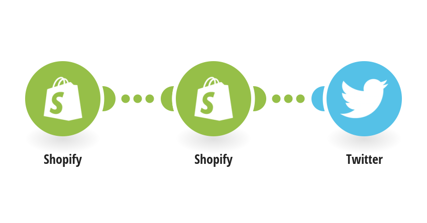 Share new Shopify products on Twitter