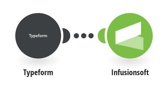 Add new Typeform entries to Infusionsoft as contacts