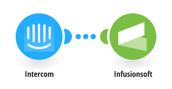 Add new Intercom users to Infusionsoft as contacts