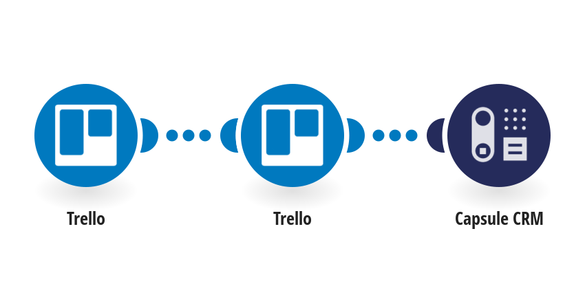Create Capsule CRM cases from new Trello cards