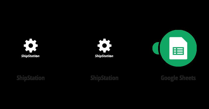 ShipStation Integrations | Integromat