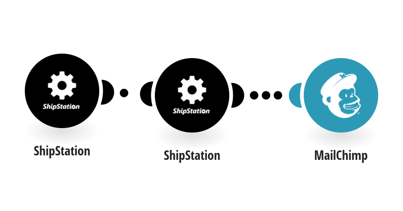 Add subscribers to MailChimp from new ShipStation orders
