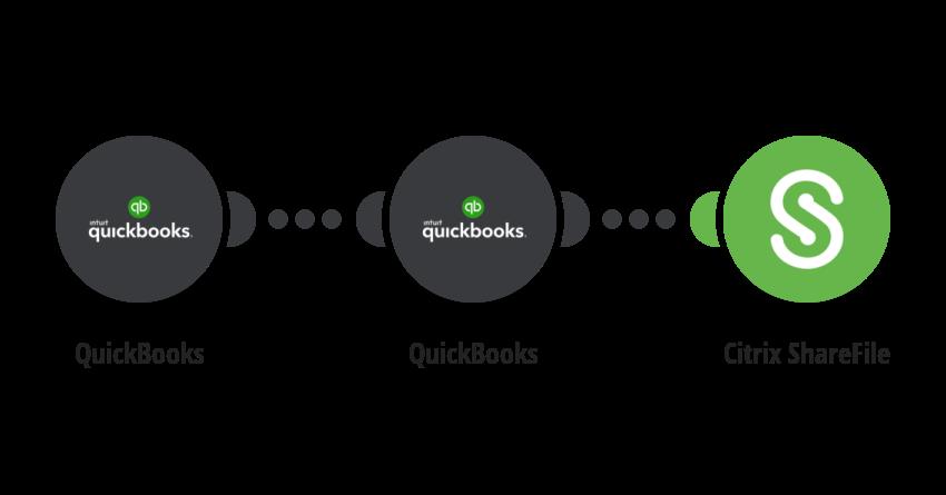 Create Citrix ShareFile folders for new QuickBooks customers