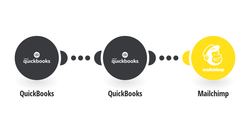 Add new QuickBooks customers to MailChimp as subscribers