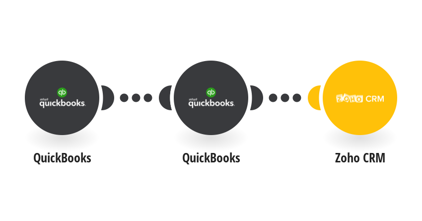 Add new QuickBooks customers to Zoho CRM as contacts