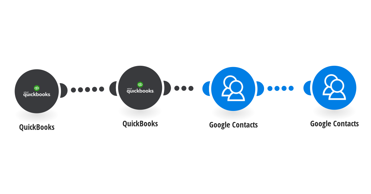 Add new QuickBooks customers to Google Contacts as contacts