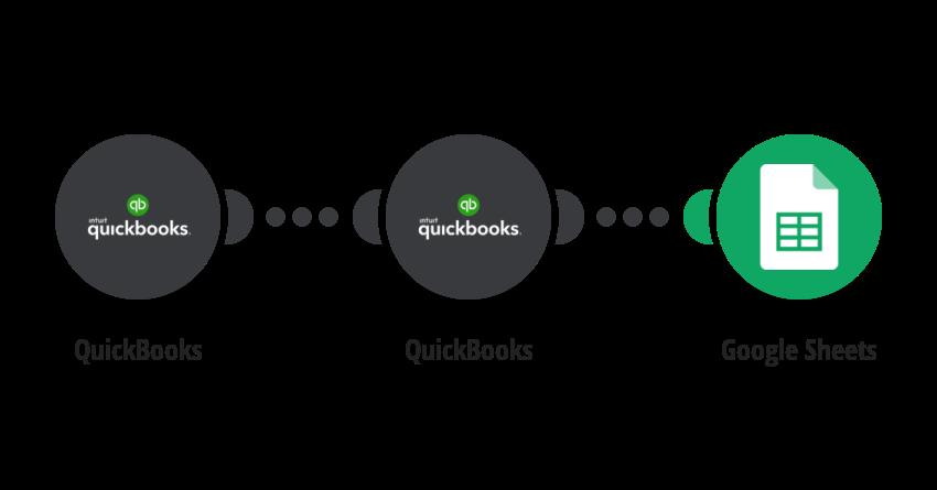 QuickBooks Integrations | Integromat
