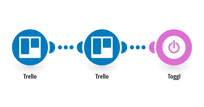 Create Toggl projects from new Trello boards